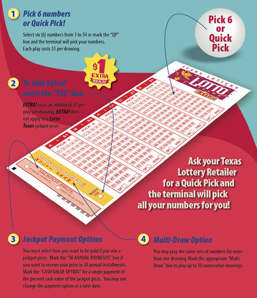 Lotto Texas guide how to fill in a lottery ticket