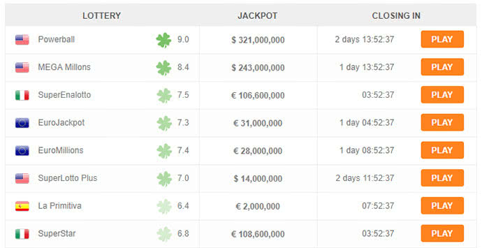 Best online lotteries on the site Lotto Agent