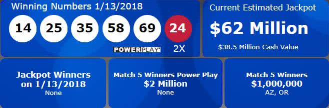 Powerball results on the official site